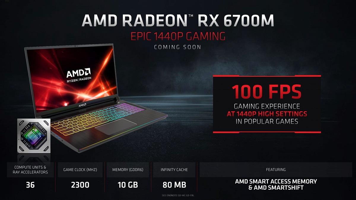Видеоадаптер AMD Radeon RX 6700M протестирован в 3DMark Time Spy и Fire Strike