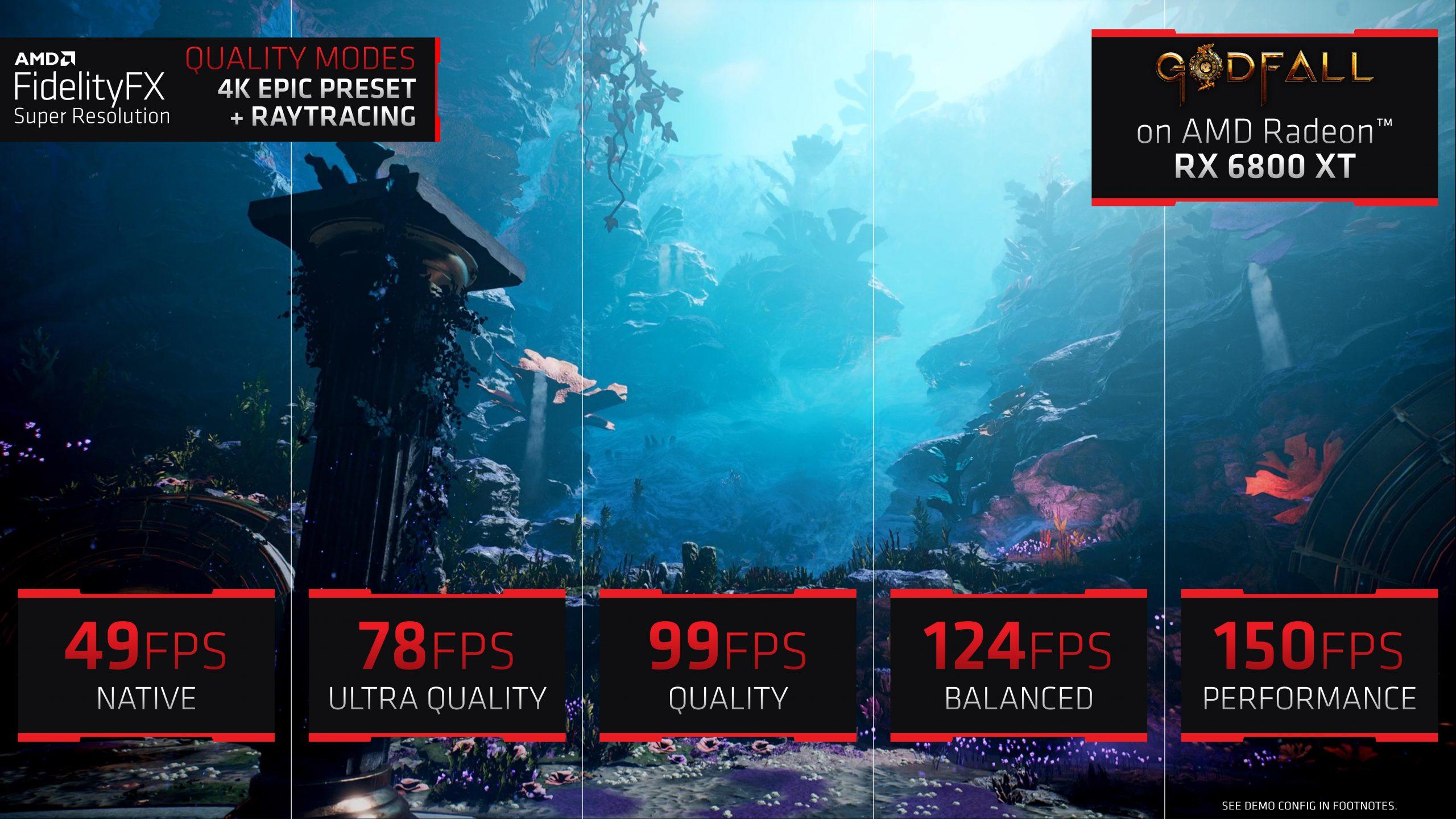AMD FidelityFX Super Resolution поддерживается видеокартами Radeon и GeForce