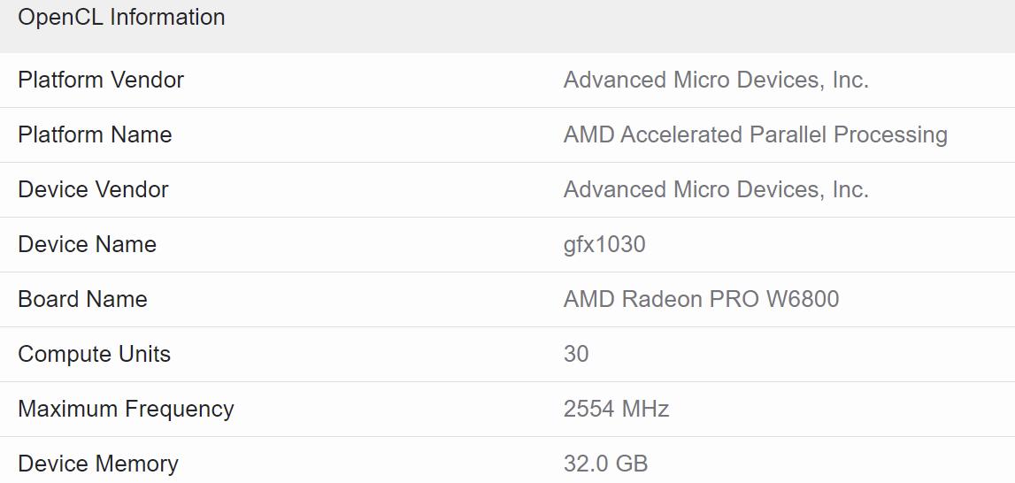Подтверждено: Radeon Pro W6800 станет первой видеокартой AMD Navi 21 с 32 ГБ памяти