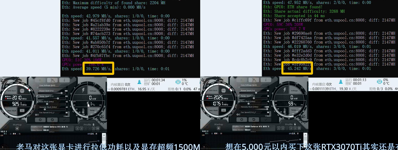 Любительские тесты видеокарты GeForce RTX 3070 Ti