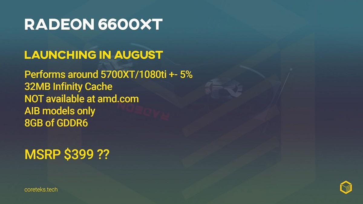 Видеокарта AMD Radeon RX 6600 XT выйдет в следующем месяце