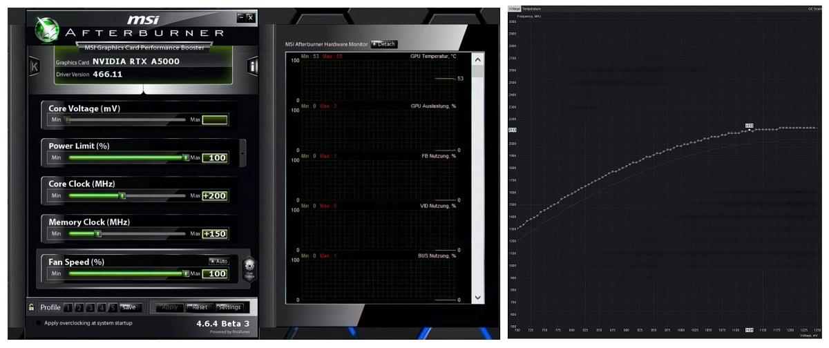 Утилита MSI Afterburner научилась разгонять профессиональные видеокарты Nvidia RTX Ampere