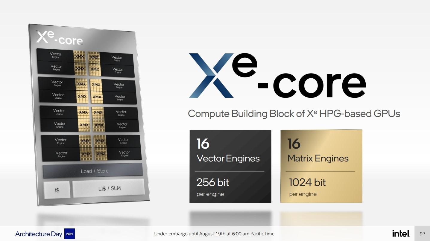 Графические процессоры Intel Xe-HPG выпускаются по 6-нм технологии TSMC