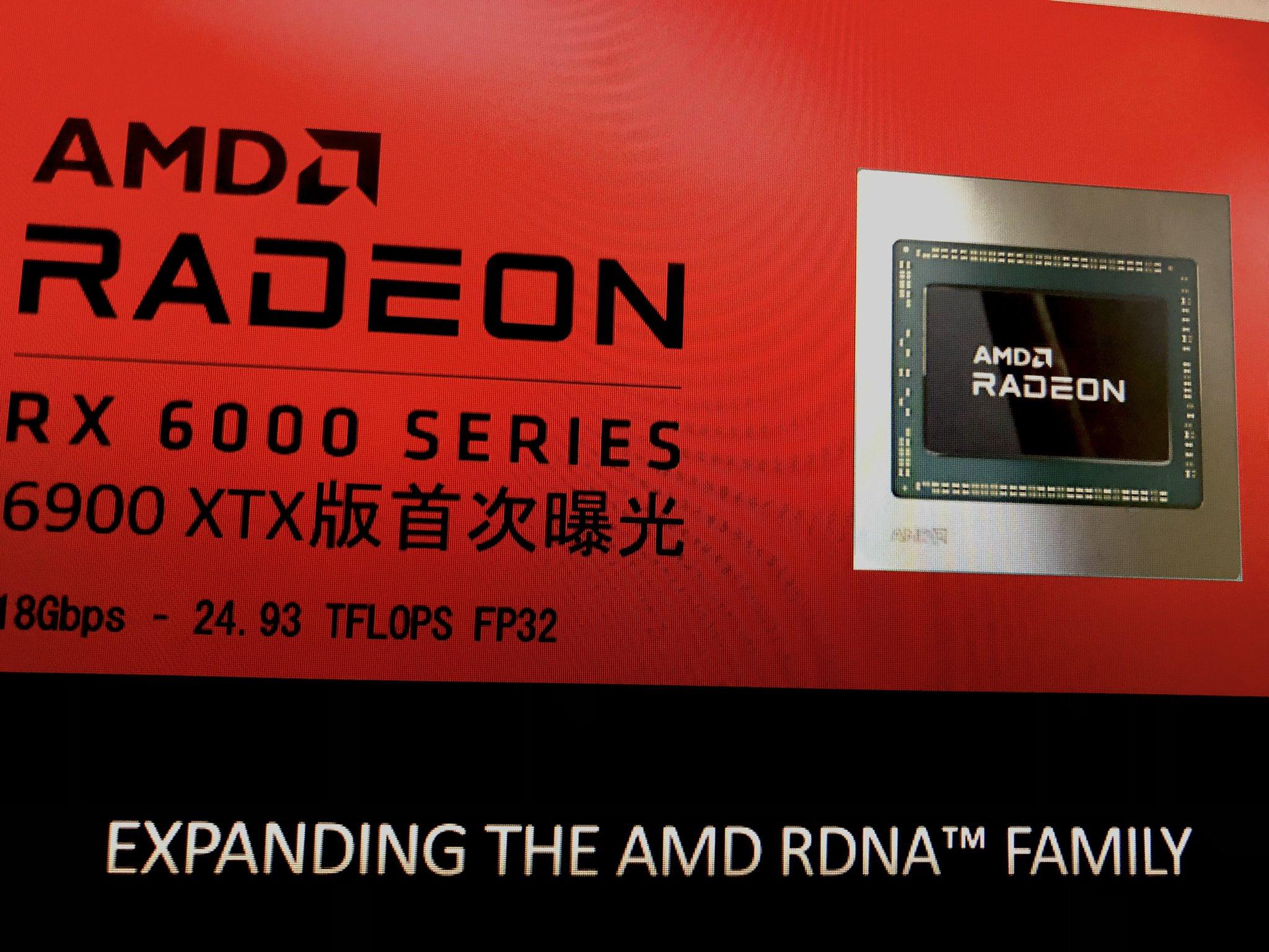 AMD Radeon RX 6900 XTX сможет опередить Nvidia GeForce RTX 3090