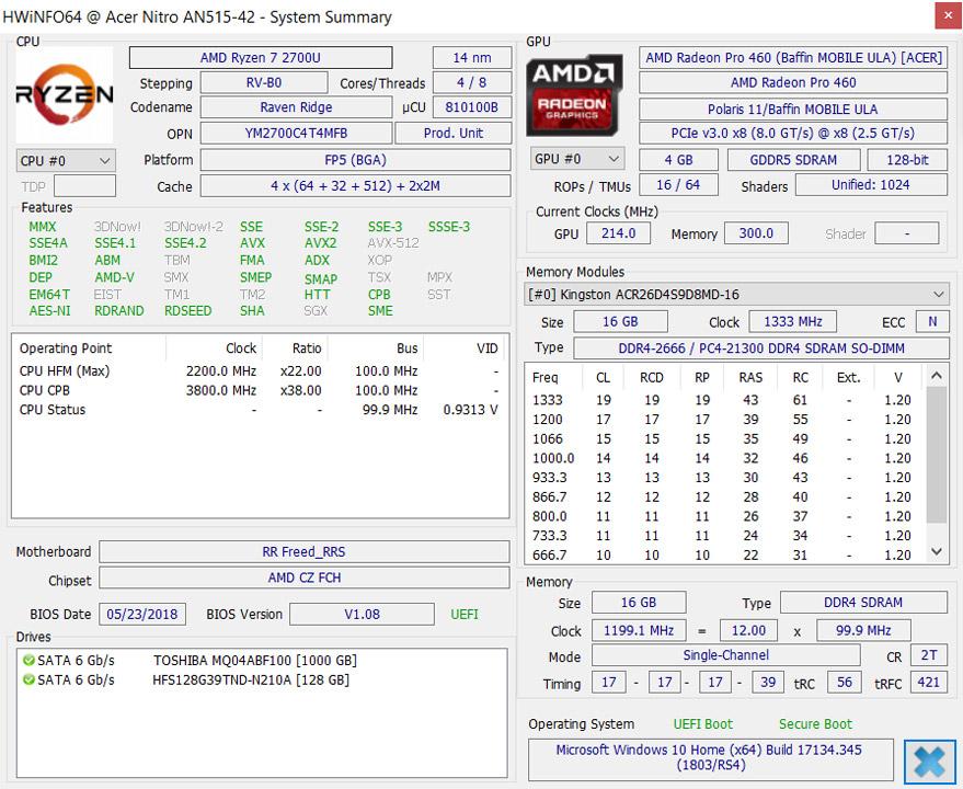 Обзор и тестирование ноутбука Acer Nitro 5 на базе процессора AMD