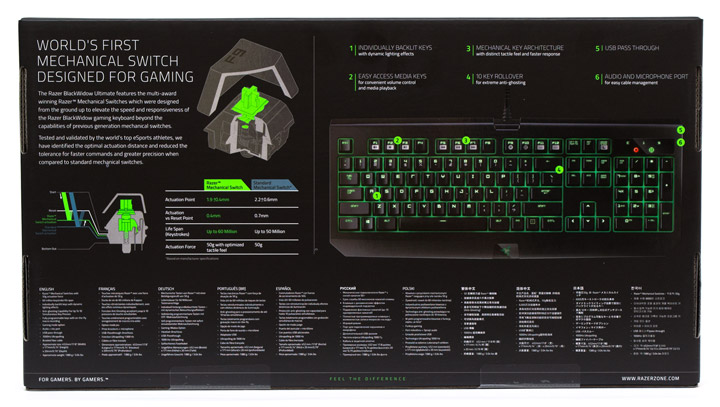 Razer BlackWidow Ultimate 2016