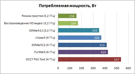 Результаты тестирования Enermax ERV1020EWT