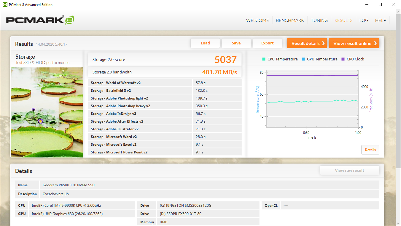 GoodRAM PX500 1TB (SSDPR-PX500-01T-80)