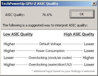 MSI R7770 Power Edition 1GD5/OC