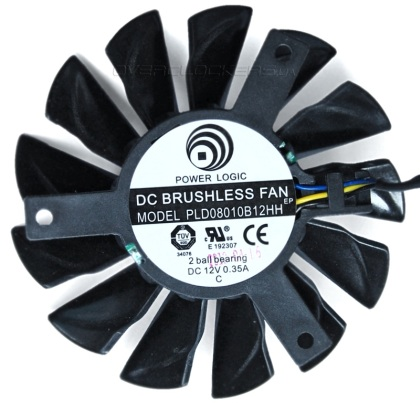 MSI R7850 Power Edition 2GD5/OC