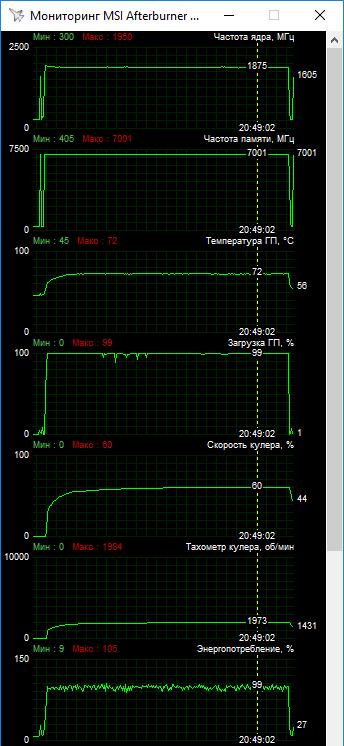 ASUS DUAL-RTX2070S-O8G-EVO