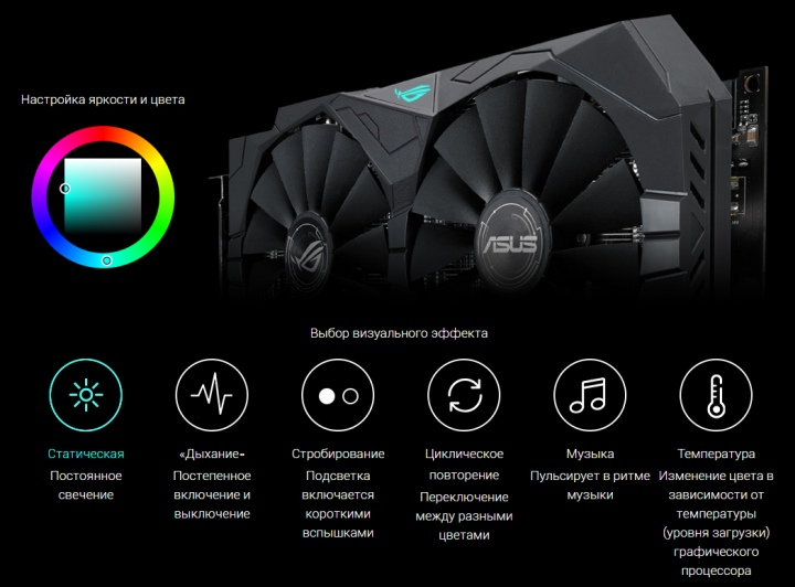 ASUS ROG Strix GeForce GTX 1050 Ti