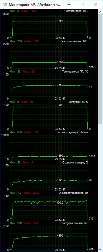 ASUS ROG-STRIX-RX5600XT-O6G-GAMING