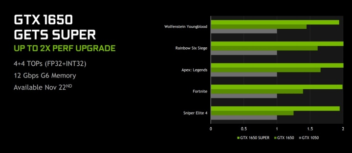 GeForce GTX 1660 Super