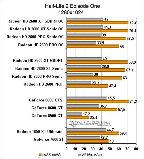 Radeon pro для последние ati 2600 hd драйвера