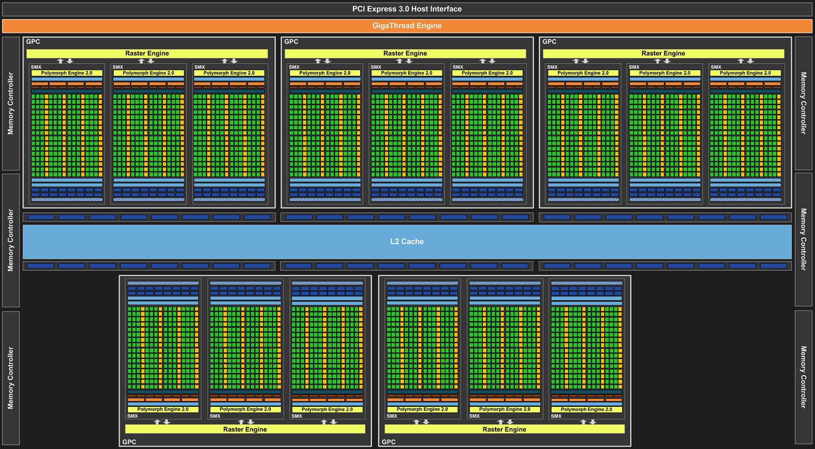 интерфейс шина eisa схема внутренняя