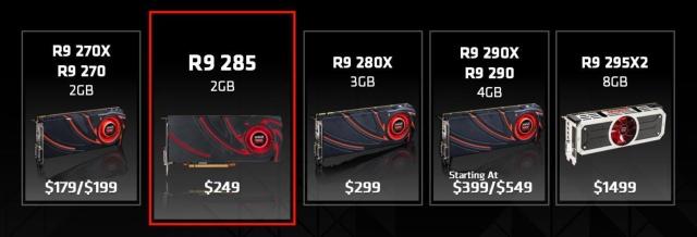 AMD RADEON R9 285 DRIVERS (2019)